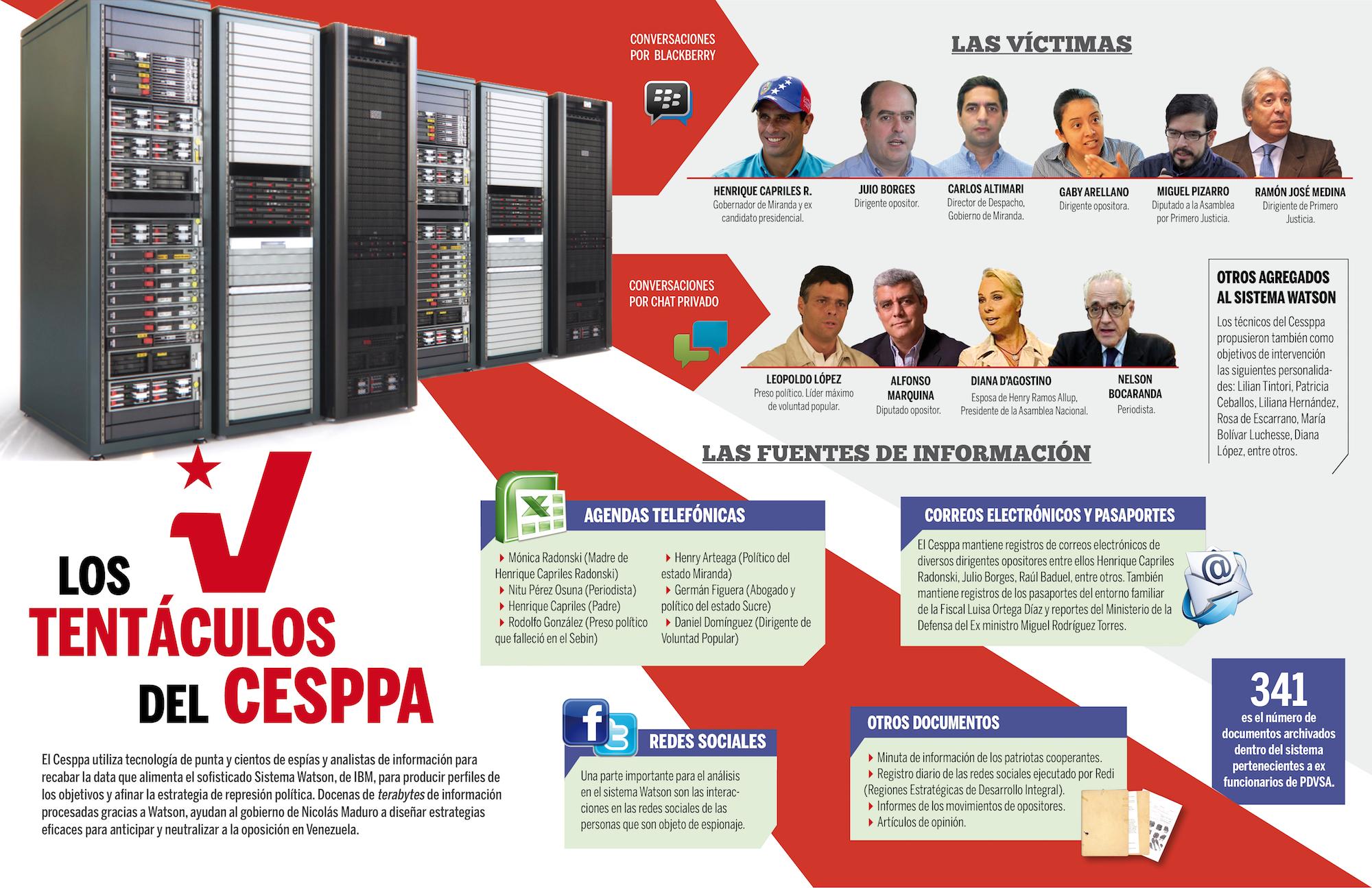 Los tentáculos del CESPPA